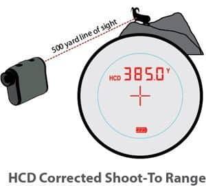 RRF-151 Vortex Optics Ranger 1500 Range Finder with HCD 1
